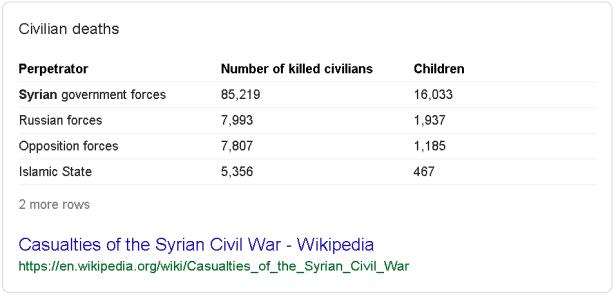 Civilian deaths_HWPL_DPCW_no war
